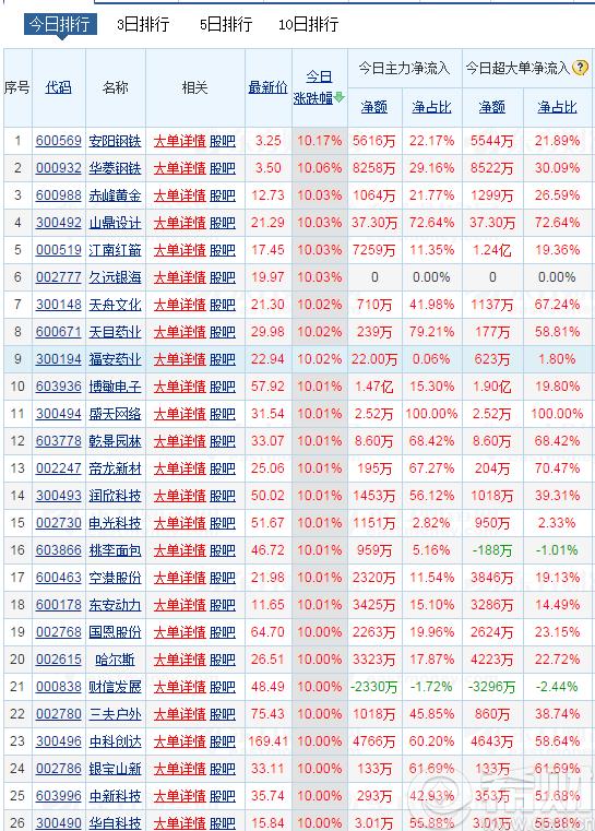 1月5日股市大猜想段子