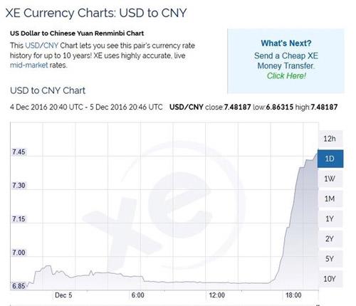 人民币汇率