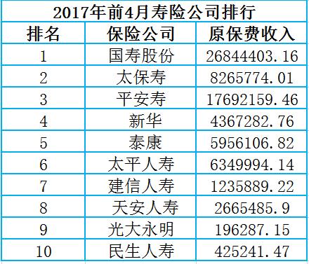 2019年年薪排行榜_2016高管年薪排行榜 最高2019万达公司净利两成