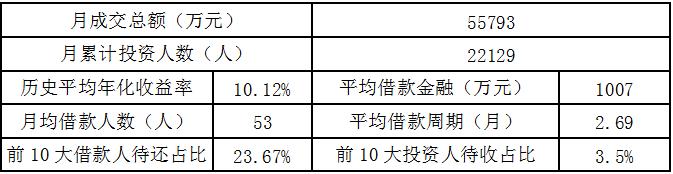 金联储测评(上):关注于大宗商品产业链金融靠谱吗?