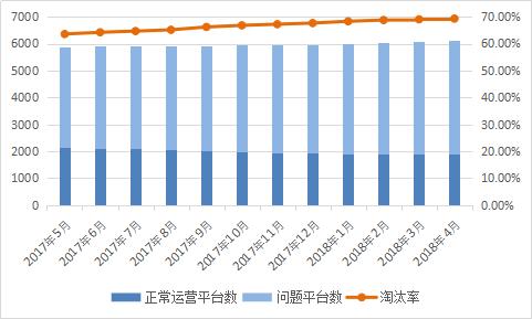 图2-14 平台总量情况.png