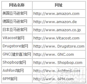 中银信用卡客服_2016中银信用卡海淘优惠 指定网站购物转运费5折