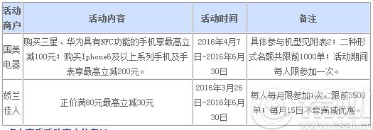 广州刷兴业云闪付信用卡 【广州】刷兴业云闪付信用卡 指定商家享立减优惠