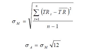 基金的波动率是什么?基金的波动率怎么算?