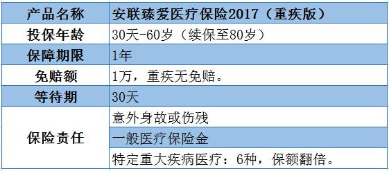 臻爱医疗2017基本信息.png
