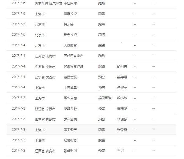 51网贷网后果平台4.jpg