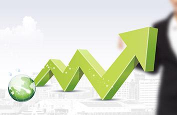 中线趋势买卖法:RSI+ENE(轨道线)技术指标组合运用方法