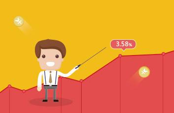 宜聚网理财安全吗?从两大指标来看投资风险