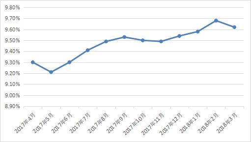 图2-6 月度综合收益率.png