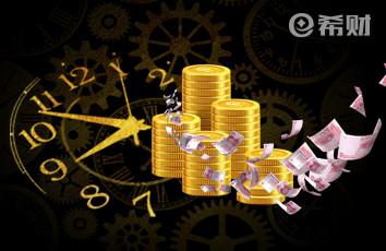 短线趋势买卖方法,KDJ+EXPMA+VOL(成交量)技术指标组合如何使用?
