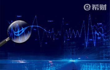 短趋势买卖法,ROC+MA(均线)技术指标组合如何使用?