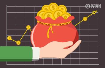 基金周一没有收益是什么原因?周一基金收益几点更新