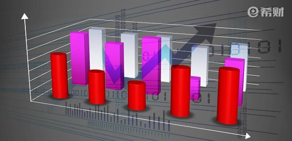 股票现金流量表怎么看?对股价有什么影响?